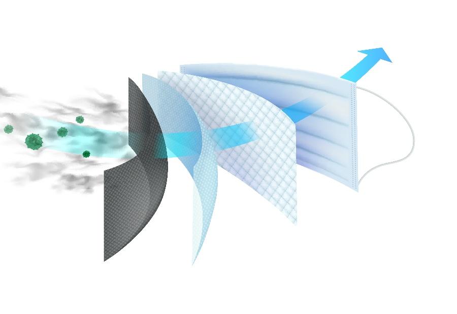 Carbon-Fiber Face Masks Provide Protection from Viruses